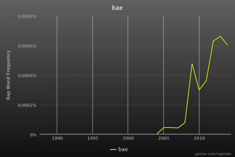 RapStats_bae